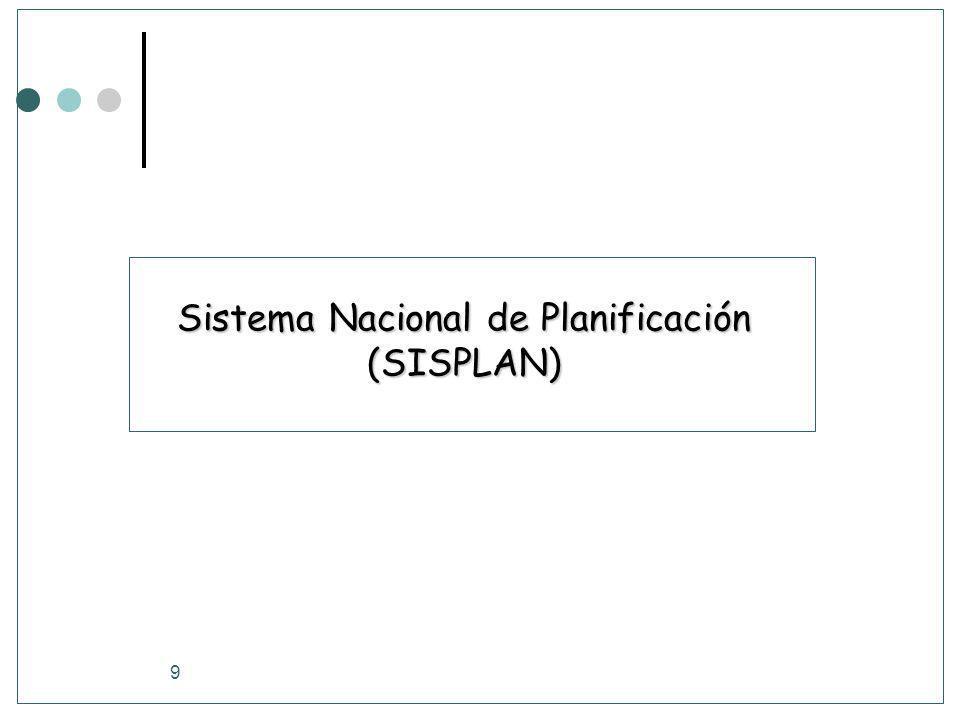 10 SISPLAN OBJETIVOS Institucionalizar el proceso de Planificación.
