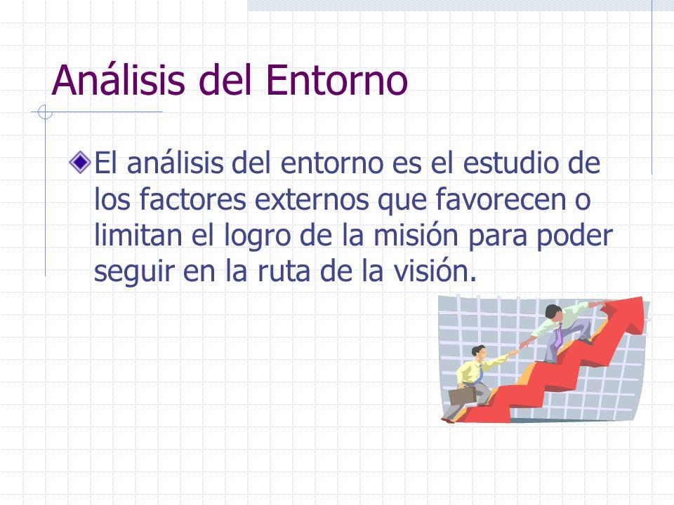 Análisis del Entorno El análisis del entorno es el estudio de los factores externos que favorecen o limitan el logro de la misión para poder seguir en