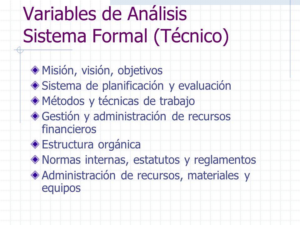 Variables de Análisis Sistema Formal (Técnico) Misión, visión, objetivos Sistema de planificación y evaluación Métodos y técnicas de trabajo Gestión y