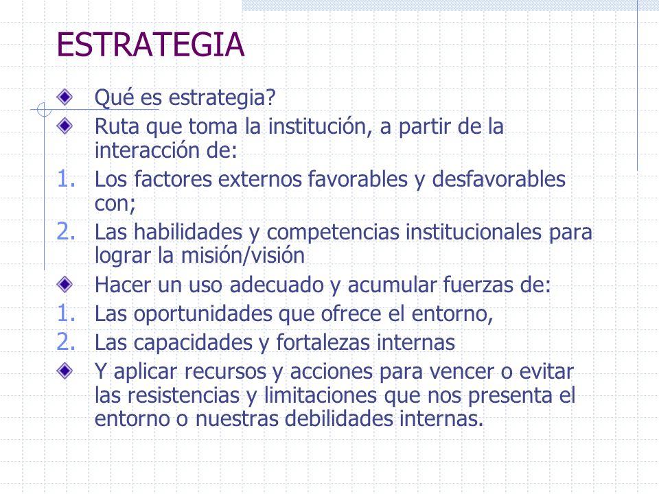 ESTRATEGIA Qué es estrategia? Ruta que toma la institución, a partir de la interacción de: 1. Los factores externos favorables y desfavorables con; 2.
