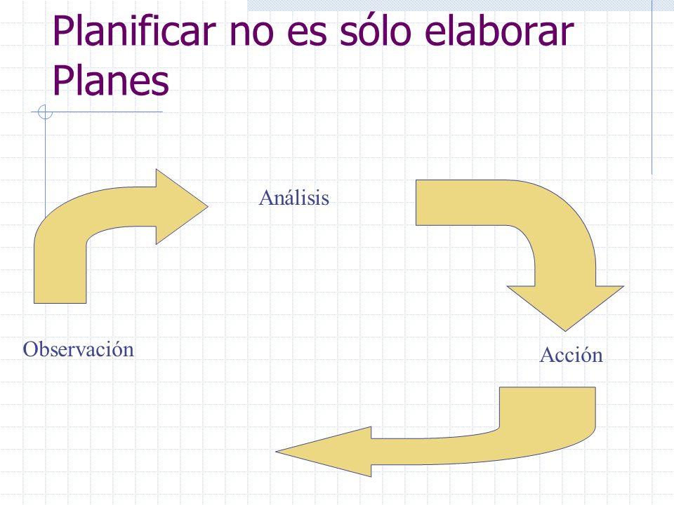 Planificar no es sólo elaborar Planes Observación Análisis Acción