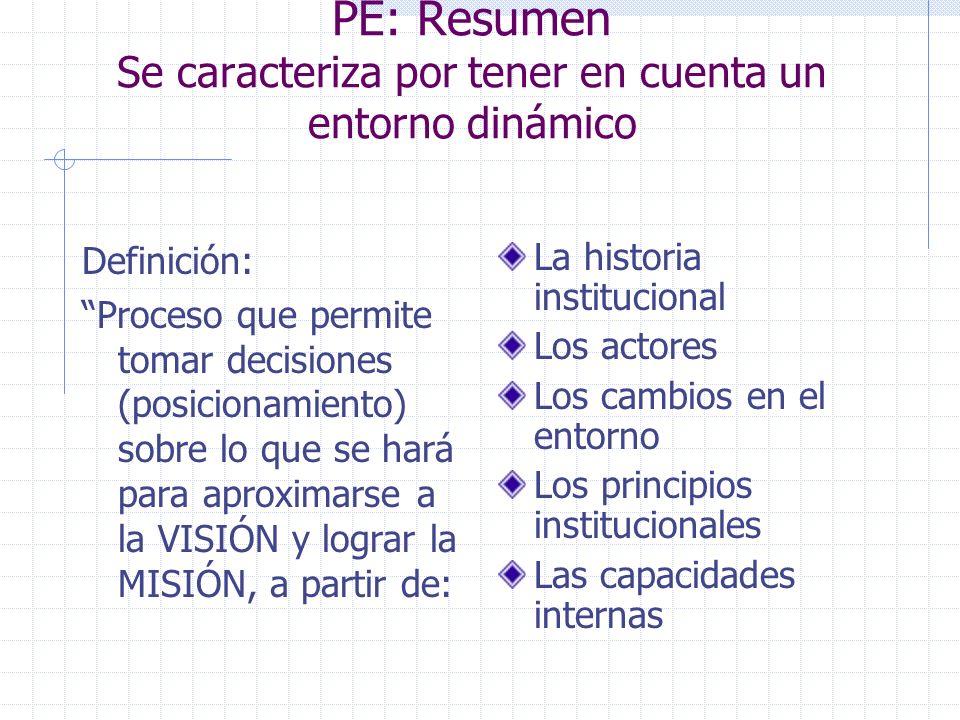 PE: Resumen Se caracteriza por tener en cuenta un entorno dinámico Definición: Proceso que permite tomar decisiones (posicionamiento) sobre lo que se