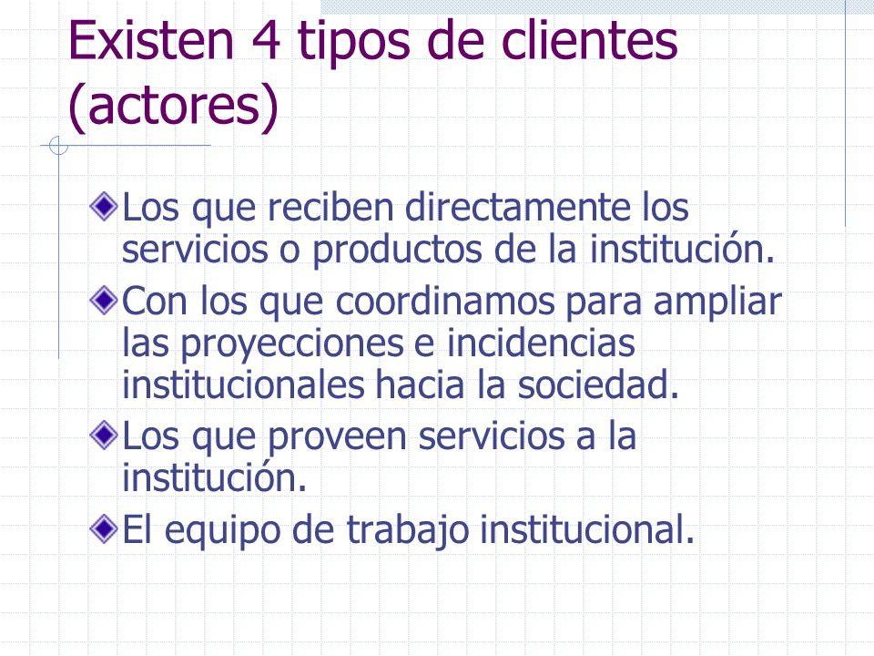 Existen 4 tipos de clientes (actores) Los que reciben directamente los servicios o productos de la institución. Con los que coordinamos para ampliar l