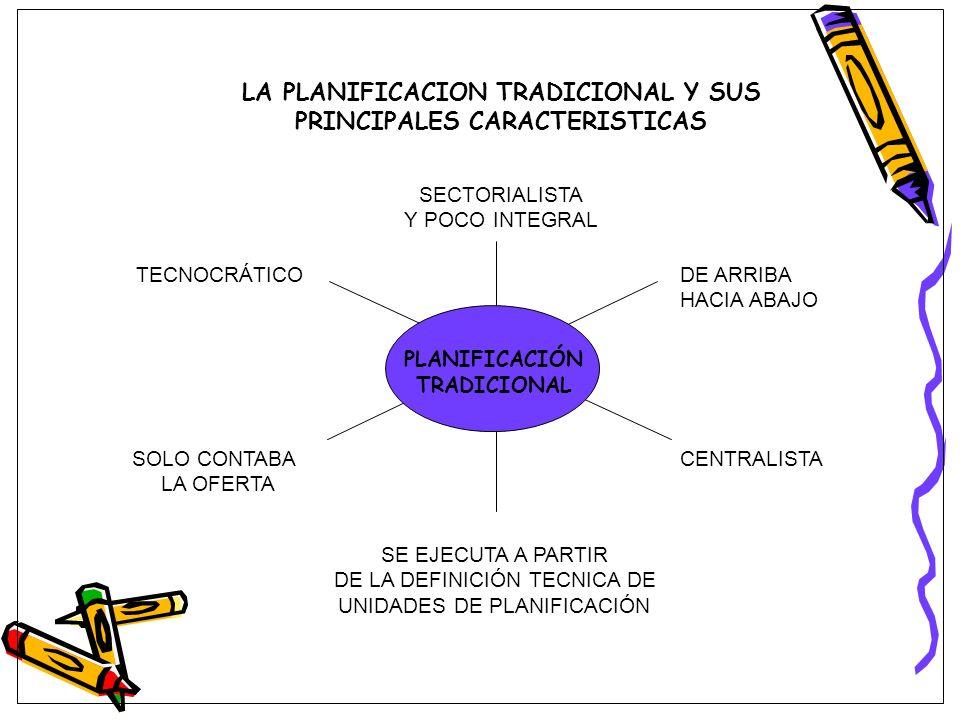 LA PLANIFICACION TRADICIONAL Y SUS PRINCIPALES CARACTERISTICAS SOLO CONTABA LA OFERTA TECNOCRÁTICODE ARRIBA HACIA ABAJO SE EJECUTA A PARTIR DE LA DEFI