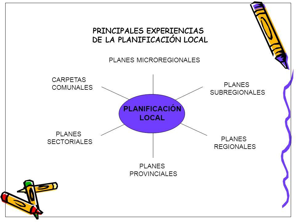 PLANES PROVINCIALES PLANES SECTORIALES PLANES SUBREGIONALES PLANES REGIONALES CARPETAS COMUNALES PLANES MICROREGIONALES PLANIFICACIÓN LOCAL PRINCIPALE