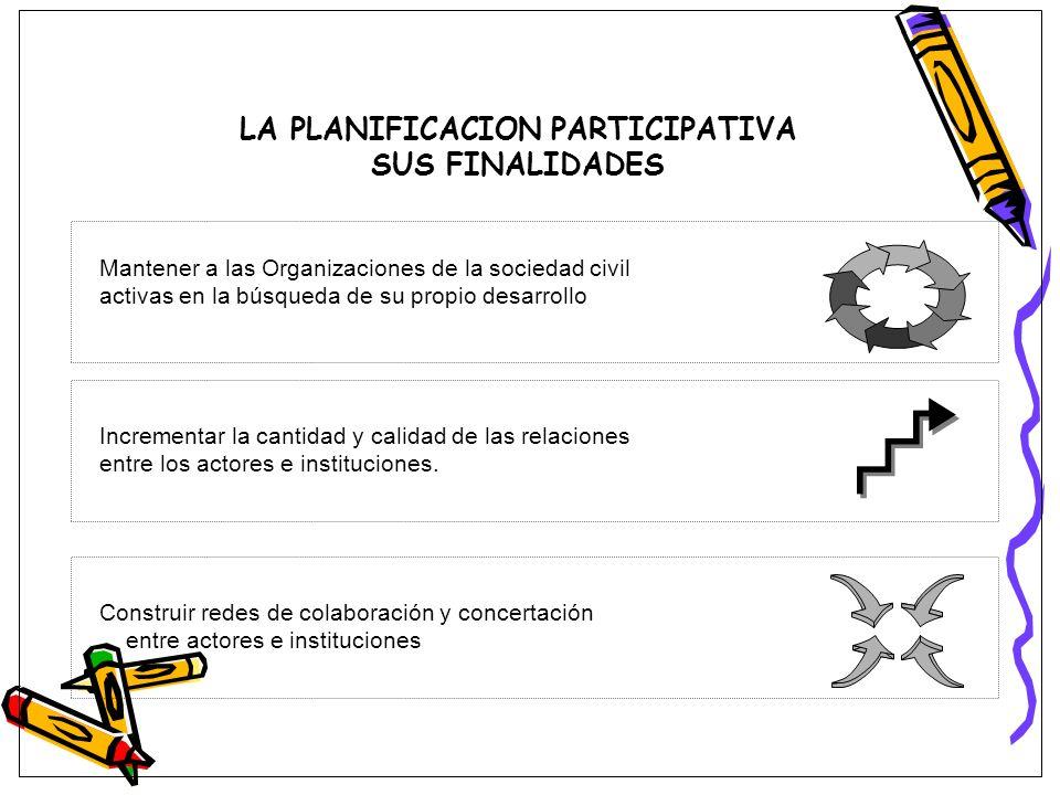 LA PLANIFICACION PARTICIPATIVA SUS FINALIDADES Mantener a las Organizaciones de la sociedad civil activas en la búsqueda de su propio desarrollo Incre