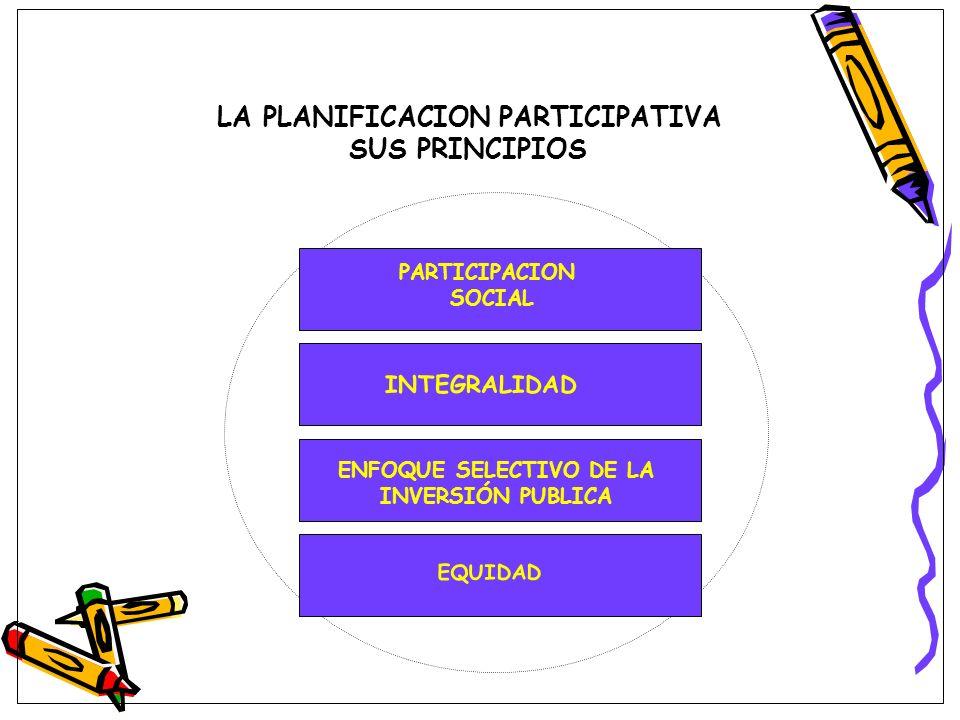LA PLANIFICACION PARTICIPATIVA SUS PRINCIPIOS PARTICIPACION SOCIAL INTEGRALIDAD ENFOQUE SELECTIVO DE LA INVERSIÓN PUBLICA EQUIDAD