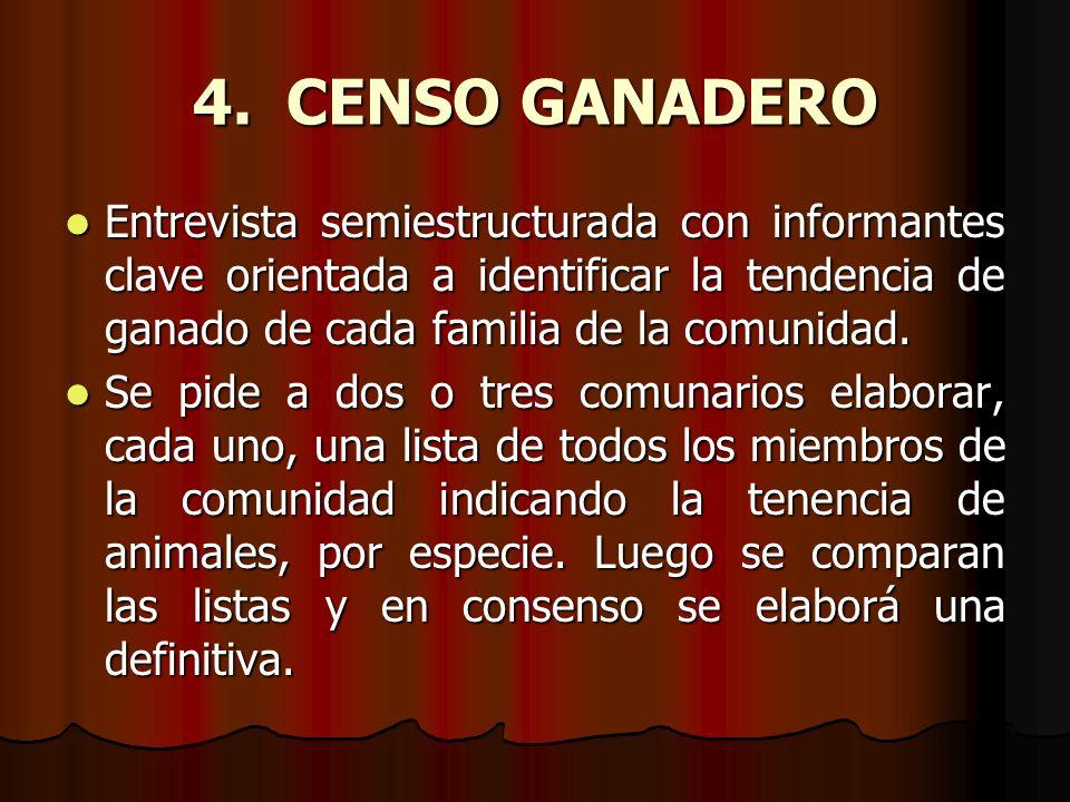 4.CENSO GANADERO Entrevista semiestructurada con informantes clave orientada a identificar la tendencia de ganado de cada familia de la comunidad. Ent