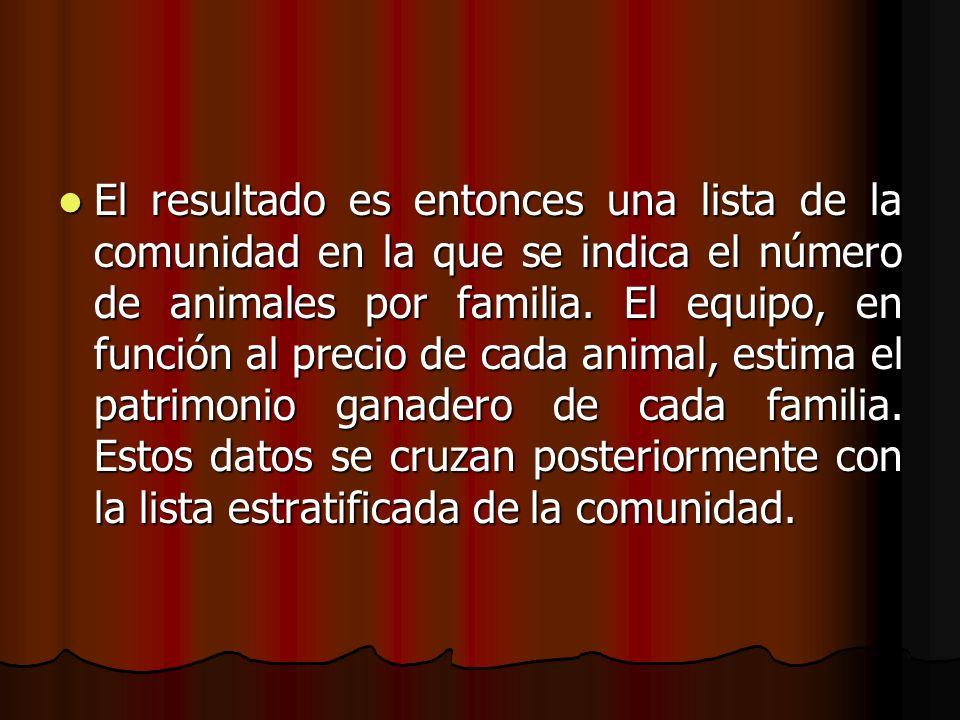 El resultado es entonces una lista de la comunidad en la que se indica el número de animales por familia. El equipo, en función al precio de cada anim