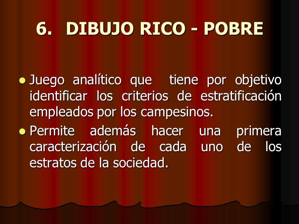 6.DIBUJO RICO - POBRE Juego analítico que tiene por objetivo identificar los criterios de estratificación empleados por los campesinos. Juego analític