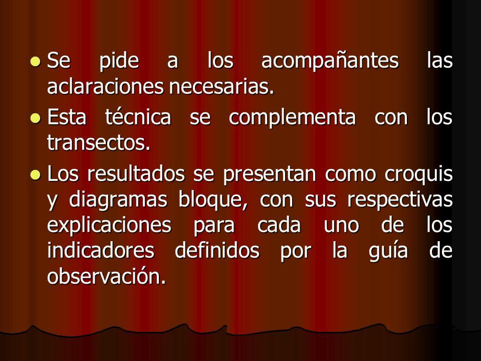 8.IDENTIFICACION DE RENDIMIENTOS Entrevista semiestructurada grupal cuyo objeto es identificar los rendimientos promedio en la comunidad, para los principales cultivos y crianzas.