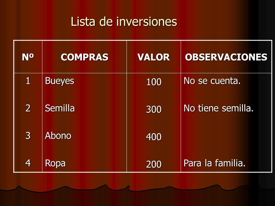 Lista de inversiones NºCOMPRASVALOROBSERVACIONES 1234BueyesSemillaAbonoRopa 100300400200 No se cuenta. No tiene semilla. Para la familia.
