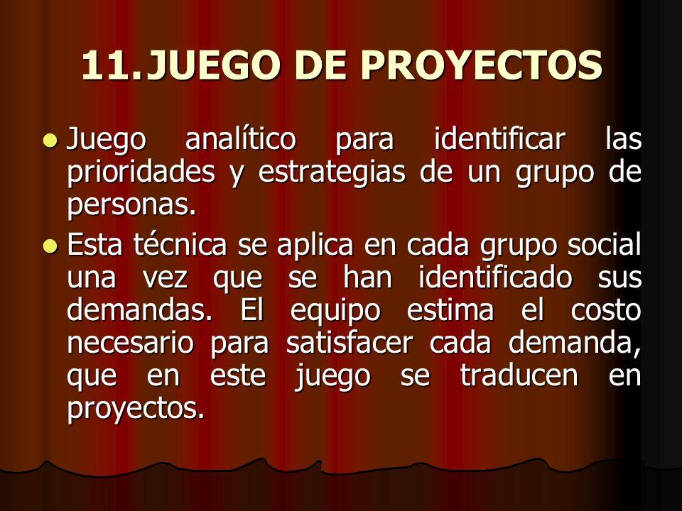 11.JUEGO DE PROYECTOS Juego analítico para identificar las prioridades y estrategias de un grupo de personas. Juego analítico para identificar las pri