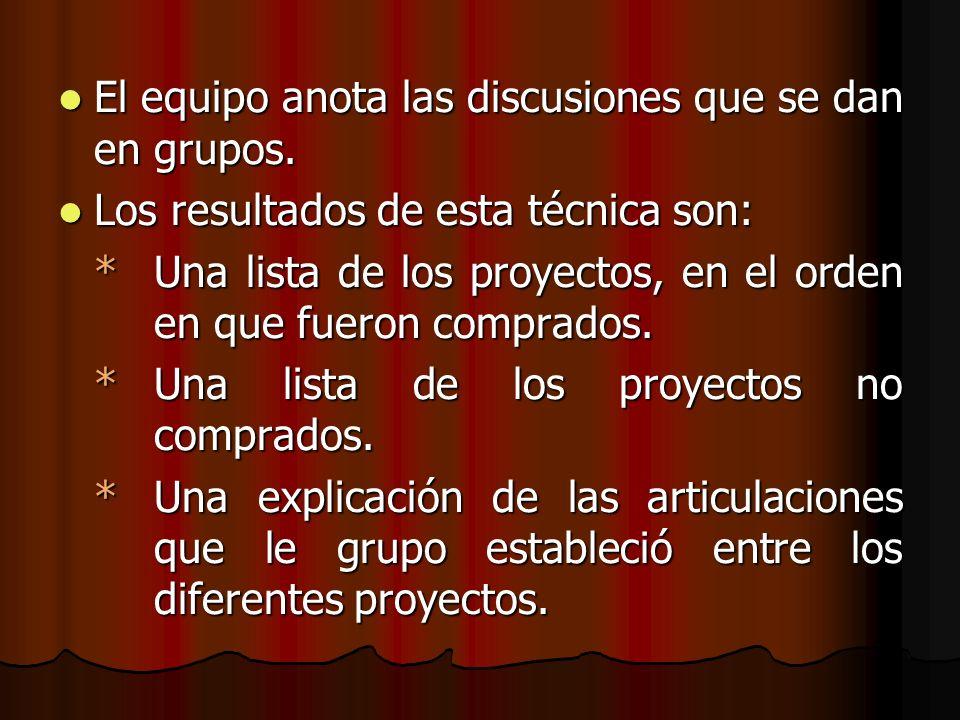 El equipo anota las discusiones que se dan en grupos. El equipo anota las discusiones que se dan en grupos. Los resultados de esta técnica son: Los re
