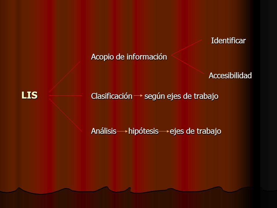 LIS Acopio de información Clasificación según ejes de trabajo Análisis hipótesis ejes de trabajo Identificar Accesibilidad