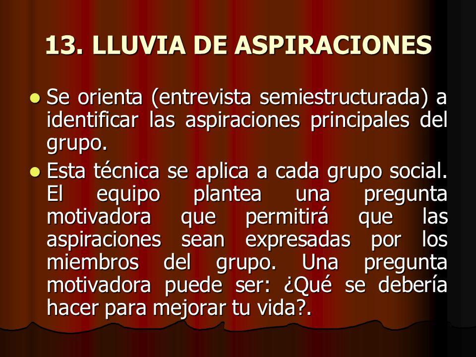 13.LLUVIA DE ASPIRACIONES Se orienta (entrevista semiestructurada) a identificar las aspiraciones principales del grupo. Se orienta (entrevista semies