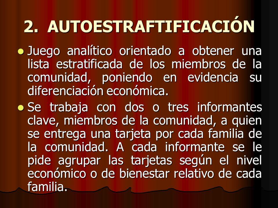 6.DIBUJO RICO - POBRE Juego analítico que tiene por objetivo identificar los criterios de estratificación empleados por los campesinos.