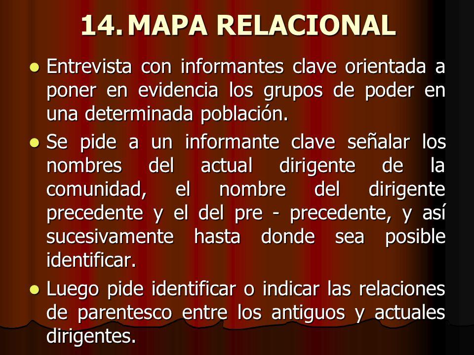 14.MAPA RELACIONAL Entrevista con informantes clave orientada a poner en evidencia los grupos de poder en una determinada población. Entrevista con in