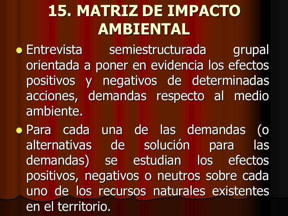15.MATRIZ DE IMPACTO AMBIENTAL Entrevista semiestructurada grupal orientada a poner en evidencia los efectos positivos y negativos de determinadas acc