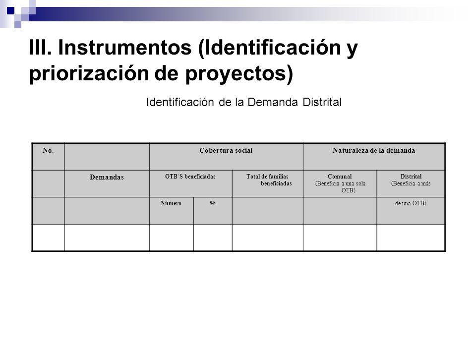 III. Instrumentos (Identificación y priorización de proyectos) No.Cobertura socialNaturaleza de la demanda Demandas OTB´S beneficiadasTotal de familia