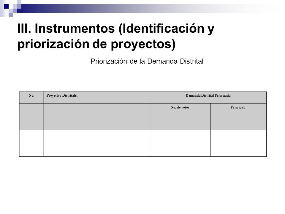 III. Instrumentos (Identificación y priorización de proyectos) No.Proyectos DistritalesDemanda Distrital Priorizada No. de votosPrioridad Priorización