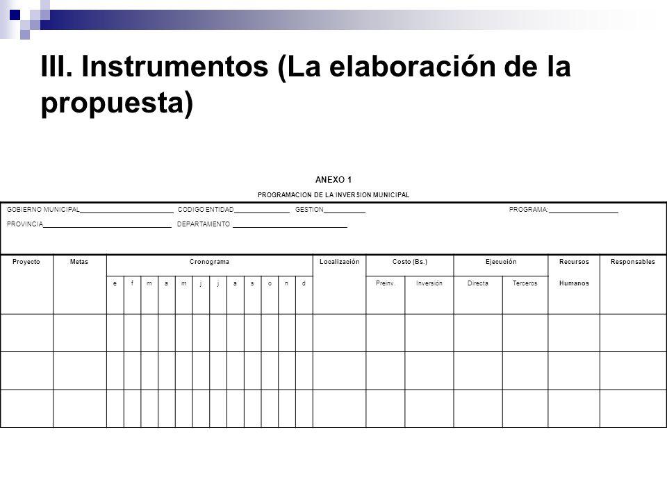 ANEXO 1 PROGRAMACION DE LA INVERSION MUNICIPAL GOBIERNO MUNICIPAL___________________________ CODIGO ENTIDAD________________ GESTION____________PROGRAM