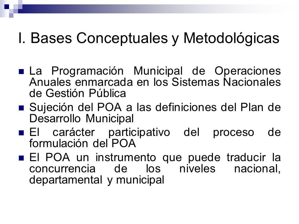 I. Bases Conceptuales y Metodológicas La Programación Municipal de Operaciones Anuales enmarcada en los Sistemas Nacionales de Gestión Pública Sujeció