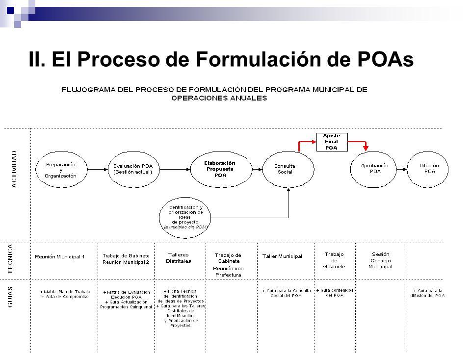 II. El Proceso de Formulación de POAs