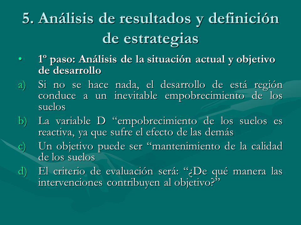 5. Análisis de resultados y definición de estrategias 1º paso: Análisis de la situación actual y objetivo de desarrollo1º paso: Análisis de la situaci