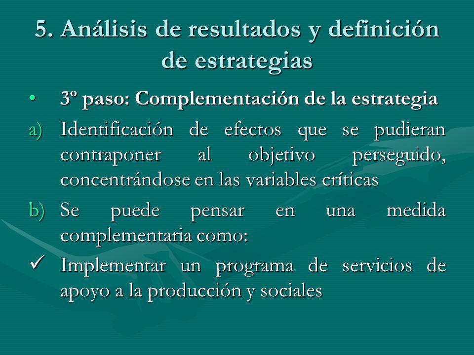 5. Análisis de resultados y definición de estrategias 3º paso: Complementación de la estrategia3º paso: Complementación de la estrategia a)Identificac