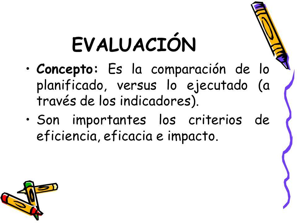 EVALUACIÓN Concepto: Es la comparación de lo planificado, versus lo ejecutado (a través de los indicadores).