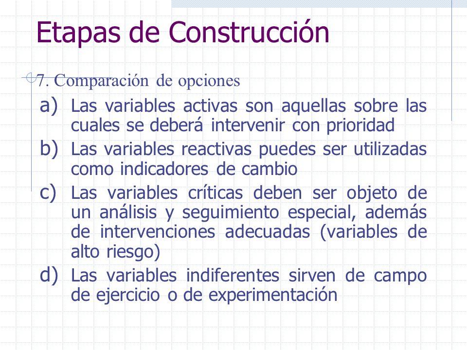 Etapas de Construcción a) Las variables activas son aquellas sobre las cuales se deberá intervenir con prioridad b) Las variables reactivas puedes ser