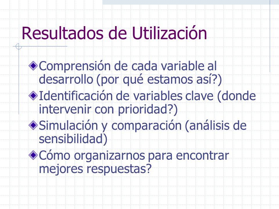 Resultados de Utilización Comprensión de cada variable al desarrollo (por qué estamos así?) Identificación de variables clave (donde intervenir con pr