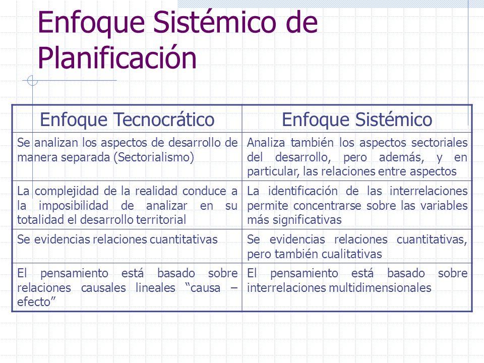Enfoque Sistémico de Planificación Enfoque TecnocráticoEnfoque Sistémico Se analizan los aspectos de desarrollo de manera separada (Sectorialismo) Ana