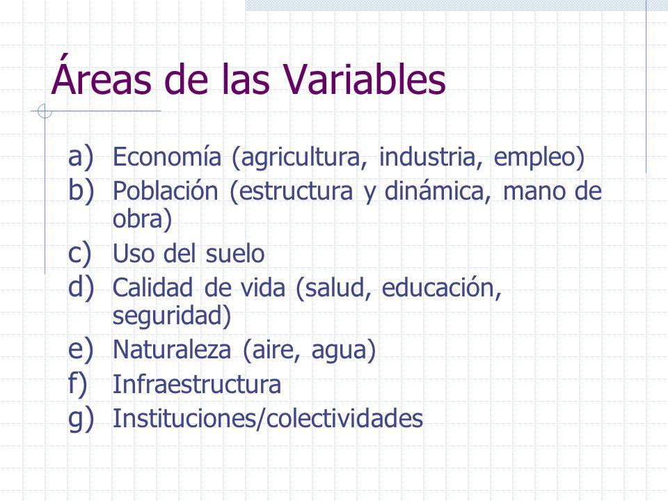 Áreas de las Variables a) Economía (agricultura, industria, empleo) b) Población (estructura y dinámica, mano de obra) c) Uso del suelo d) Calidad de