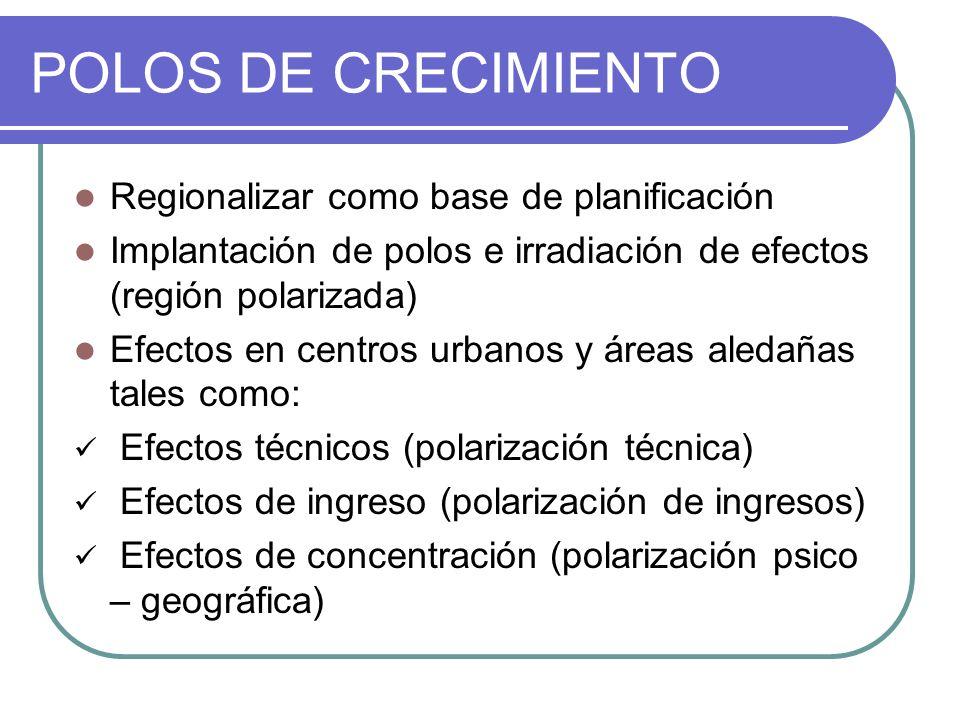 POLOS DE CRECIMIENTO Regionalizar como base de planificación Implantación de polos e irradiación de efectos (región polarizada) Efectos en centros urb
