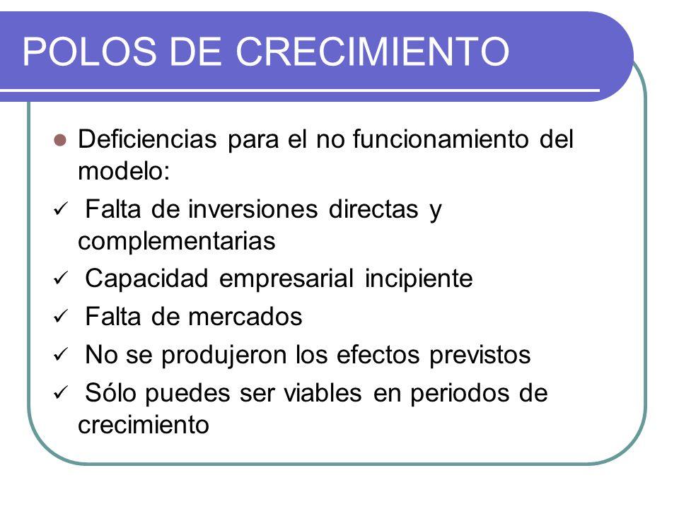 POLOS DE CRECIMIENTO Deficiencias para el no funcionamiento del modelo: Falta de inversiones directas y complementarias Capacidad empresarial incipien