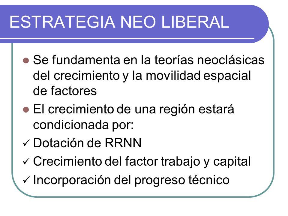 ESTRATEGIA NEO LIBERAL Se fundamenta en la teorías neoclásicas del crecimiento y la movilidad espacial de factores El crecimiento de una región estará