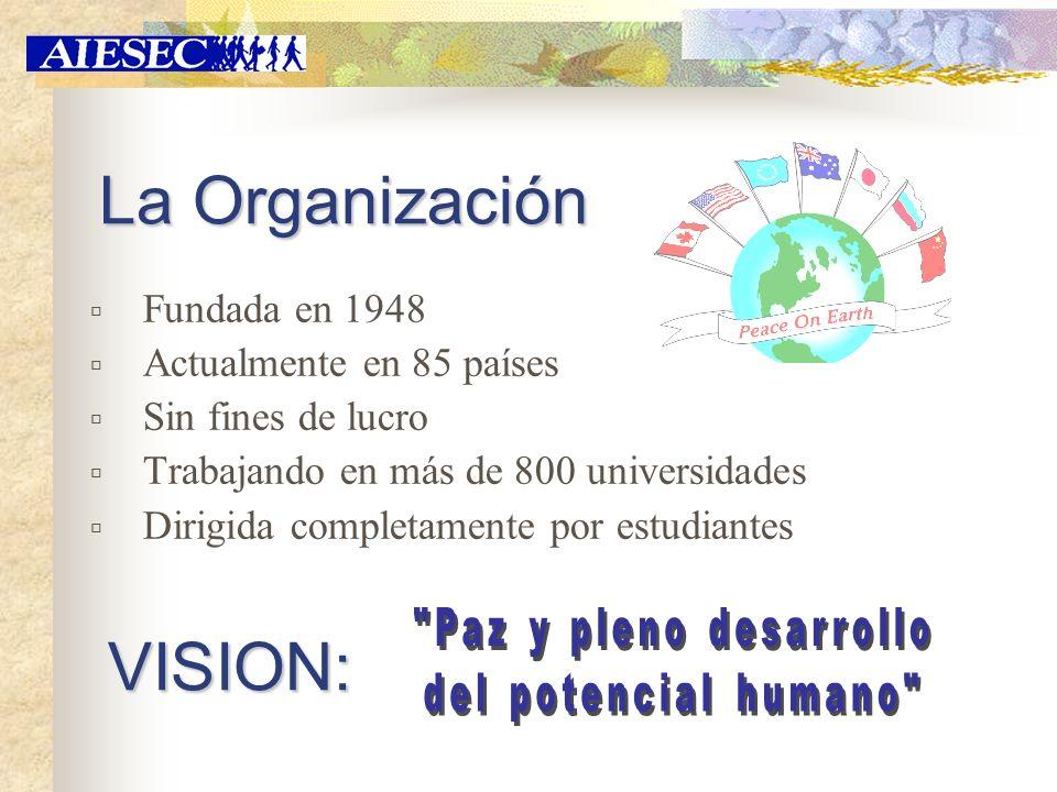 Programa Internacional de Intercambios Intercambiando más de 6.000 personas al año Enviando recién graduados mexicanos para trabajar en el exterior Encontrando puestos de trabajos en las empresas mexicanas para recién graduados internacionales, dándole a USTED el acceso a obtener individuos de alta calidad