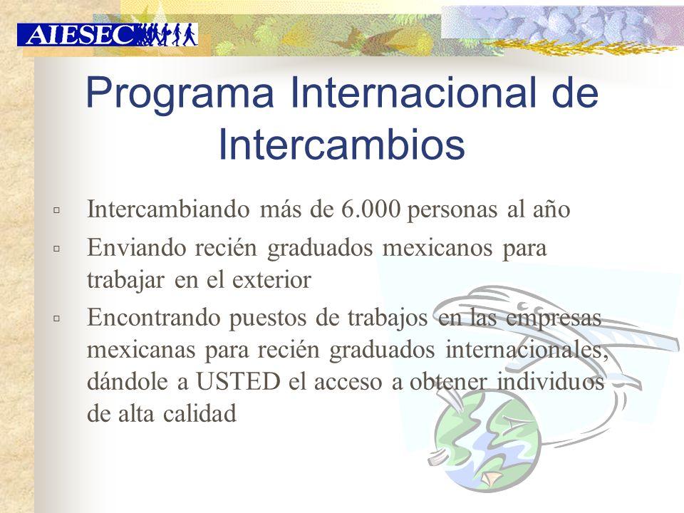 Programa Internacional de Intercambios Puestos de trabajo desde 8 semanas hasta 18 meses Iniciando cualquier día del año Individuos especialmente calificados y preparados para el intercambio Personal con manejo de varios idiomas Los mejores recién graduados internacionales