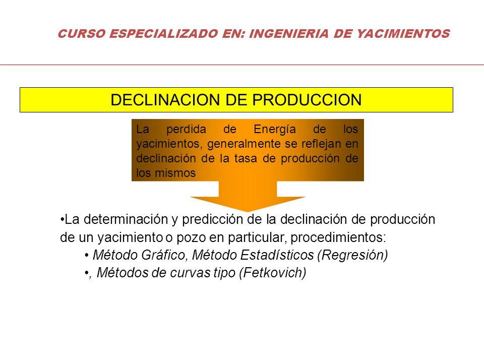 DECLINACION DE PRODUCCION La determinación y predicción de la declinación de producción de un yacimiento o pozo en particular, procedimientos: Método