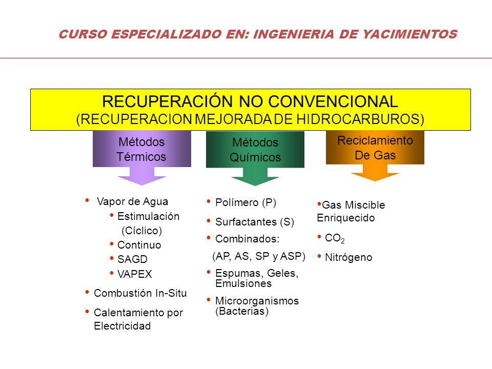 RECUPERACIÓN NO CONVENCIONAL (RECUPERACION MEJORADA DE HIDROCARBUROS) Métodos Químicos Polímero (P) Surfactantes (S) Combinados: (AP, AS, SP y ASP) Es