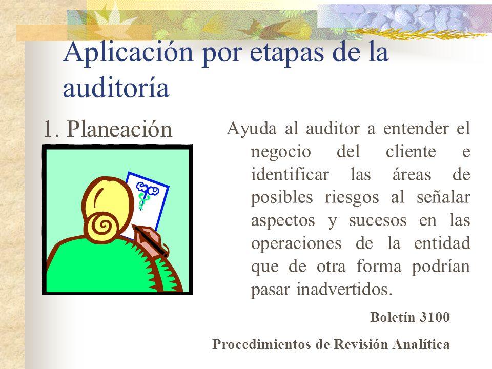 Aplicación por etapas de la auditoría Funciona como prueba sustantiva de los saldos o transacciones 2.