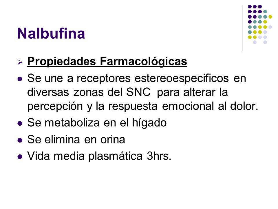 Nalbufina Propiedades Farmacológicas Se une a receptores estereoespecificos en diversas zonas del SNC para alterar la percepción y la respuesta emocio