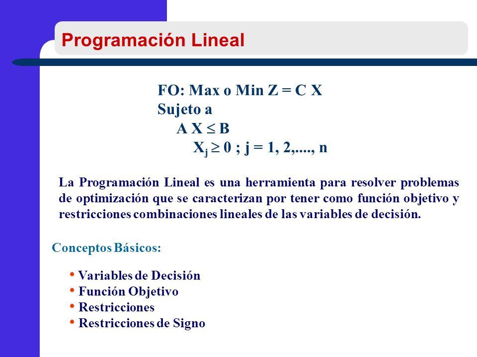 La Programación Lineal es una herramienta para resolver problemas de optimización que se caracterizan por tener como función objetivo y restricciones combinaciones lineales de las variables de decisión.