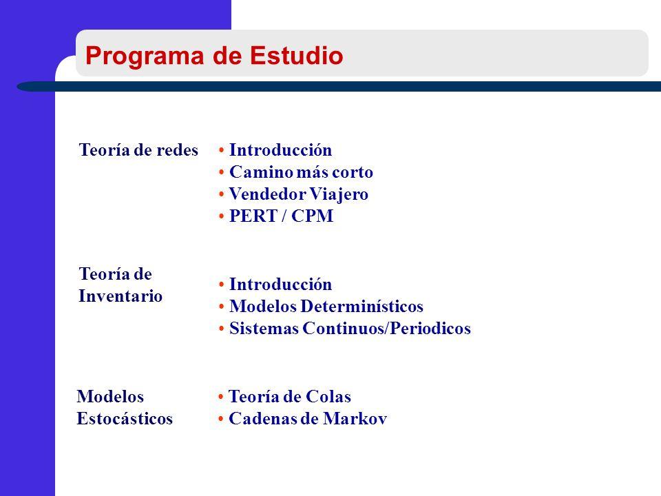 Teoría de Inventario Introducción Modelos Determinísticos Sistemas Continuos/Periodicos Teoría de redes Introducción Camino más corto Vendedor Viajero PERT / CPM Modelos Estocásticos Teoría de Colas Cadenas de Markov Programa de Estudio