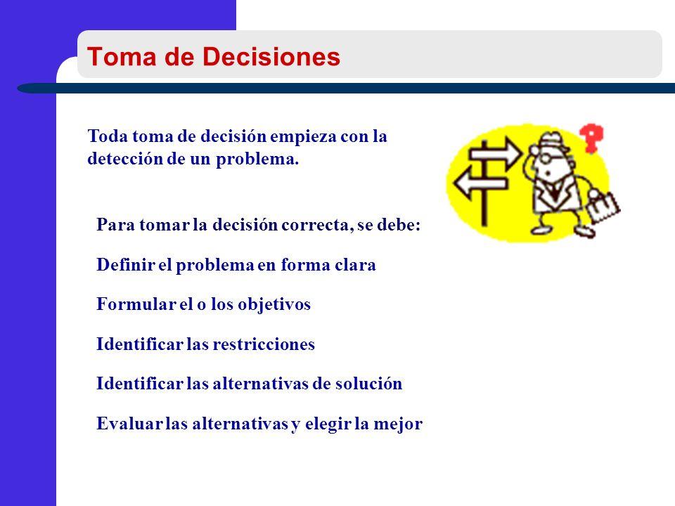 Toda toma de decisión empieza con la detección de un problema.