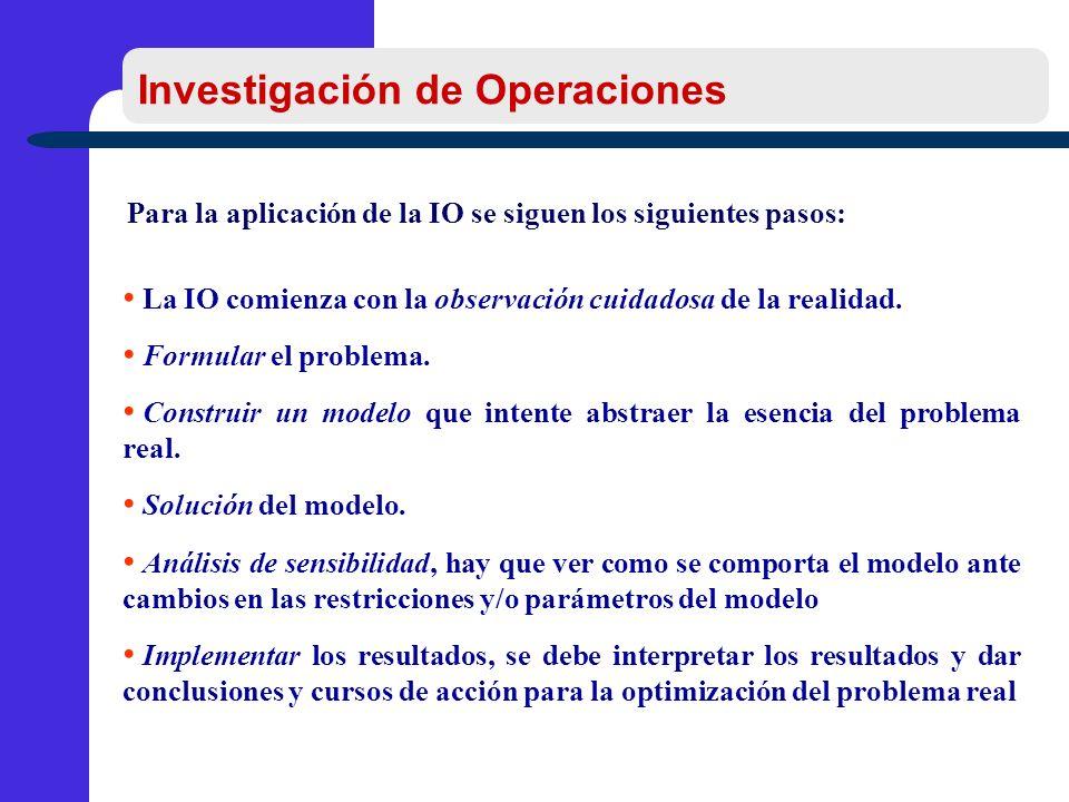 Para la aplicación de la IO se siguen los siguientes pasos: La IO comienza con la observación cuidadosa de la realidad.