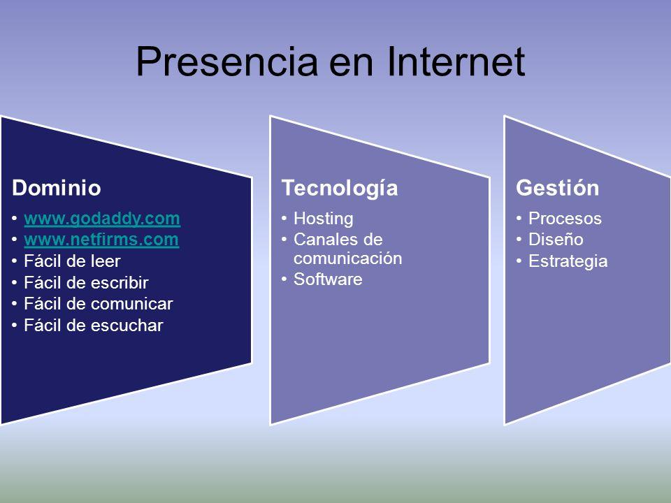 Presencia en Internet Dominio www.godaddy.com www.netfirms.com Fácil de leer Fácil de escribir Fácil de comunicar Fácil de escuchar Tecnología Hosting