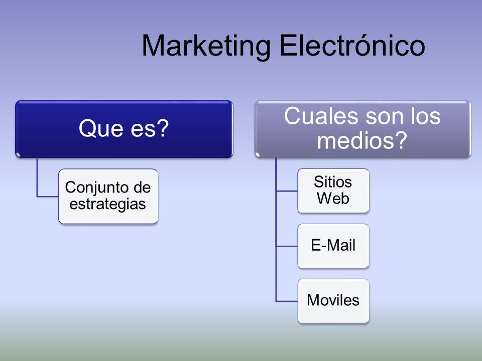 Marketing Electrónico Que es? Conjunto de estrategias Cuales son los medios? Sitios Web E-MailMoviles